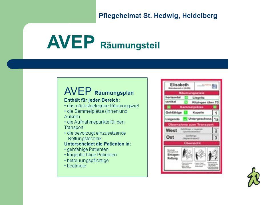 AVEP Räumungsplan Enthält für jeden Bereich: das nächstgelegene Räumungsziel die Sammelplätze (Innen und Außen) die Aufnahmepunkte für den Transport die bevorzugt einzusetzende Rettungstechnik Unterscheidet die Patienten in: gehfähige Patienten tragepflichtige Patienten betreuungspflichtige beatmete AVEP Räumungsteil Pflegeheimat St.