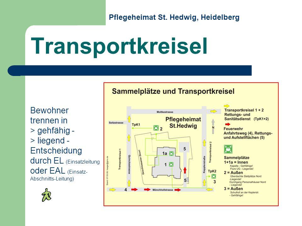 Bewohner trennen in > gehfähig - > liegend - Entscheidung durch EL (Einsatzleitung oder EAL (Einsatz- Abschnitts-Leitung) Transportkreisel Pflegeheimat St.