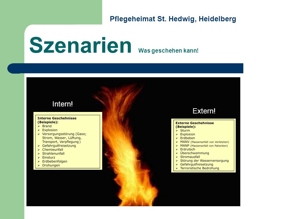 Szenarien Was geschehen kann! Pflegeheimat St. Hedwig, Heidelberg Intern! Extern!