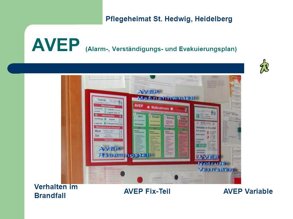 AVEP (Alarm-, Verständigungs- und Evakuierungsplan) Verhalten im Brandfall AVEP Fix-TeilAVEP Variable Pflegeheimat St.