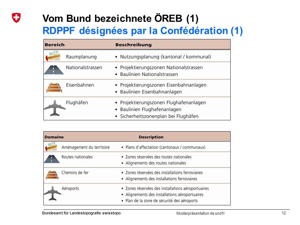 12 Bundesamt für Landestopografie swisstopo Musterpräsentation de und fr Vom Bund bezeichnete ÖREB (1) RDPPF désignées par la Confédération (1)