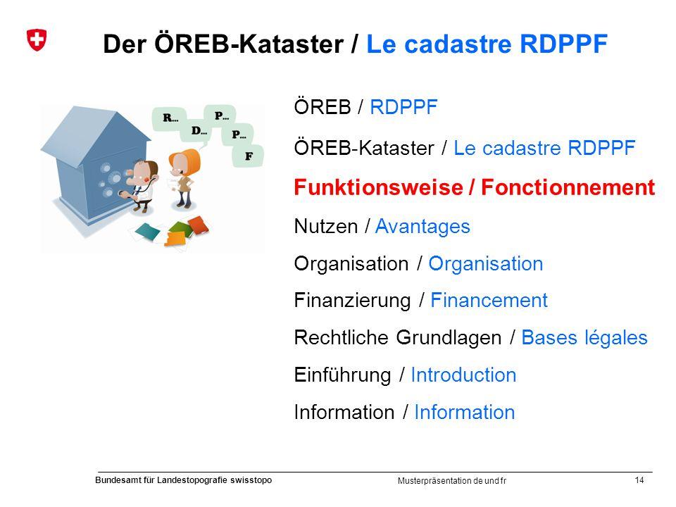 14 Bundesamt für Landestopografie swisstopo Musterpräsentation de und fr Der ÖREB-Kataster / Le cadastre RDPPF ÖREB / RDPPF ÖREB-Kataster / Le cadastr