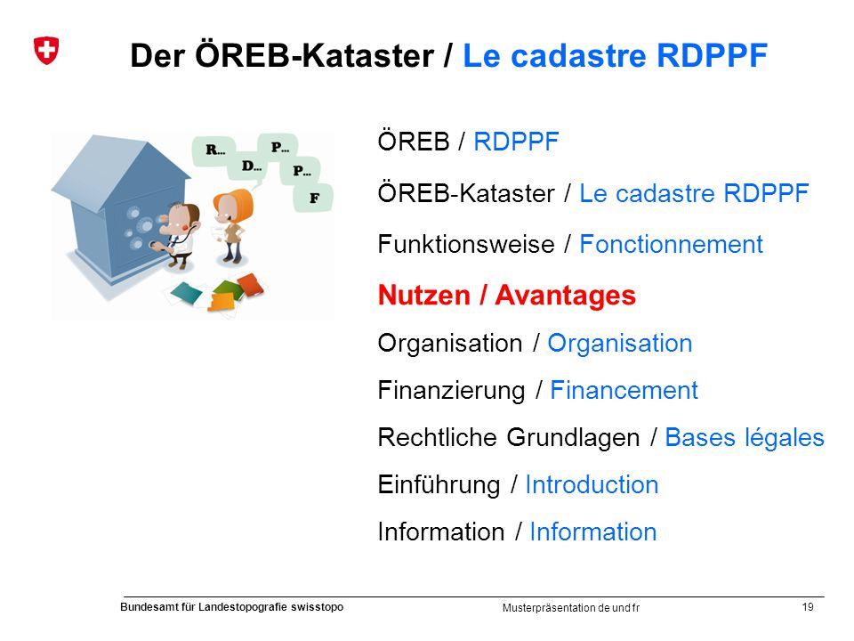 19 Bundesamt für Landestopografie swisstopo Musterpräsentation de und fr Der ÖREB-Kataster / Le cadastre RDPPF ÖREB / RDPPF ÖREB-Kataster / Le cadastr