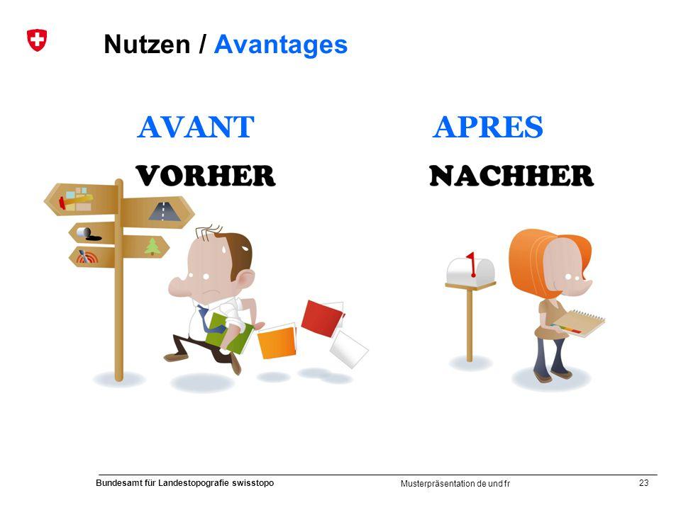 23 Bundesamt für Landestopografie swisstopo Musterpräsentation de und fr Nutzen / Avantages AVANTAPRES