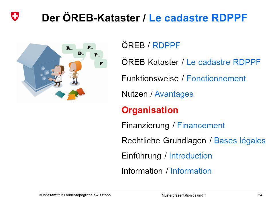 24 Bundesamt für Landestopografie swisstopo Musterpräsentation de und fr Der ÖREB-Kataster / Le cadastre RDPPF ÖREB / RDPPF ÖREB-Kataster / Le cadastr