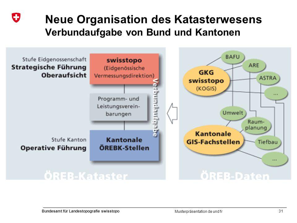 31 Bundesamt für Landestopografie swisstopo Musterpräsentation de und fr Neue Organisation des Katasterwesens Verbundaufgabe von Bund und Kantonen