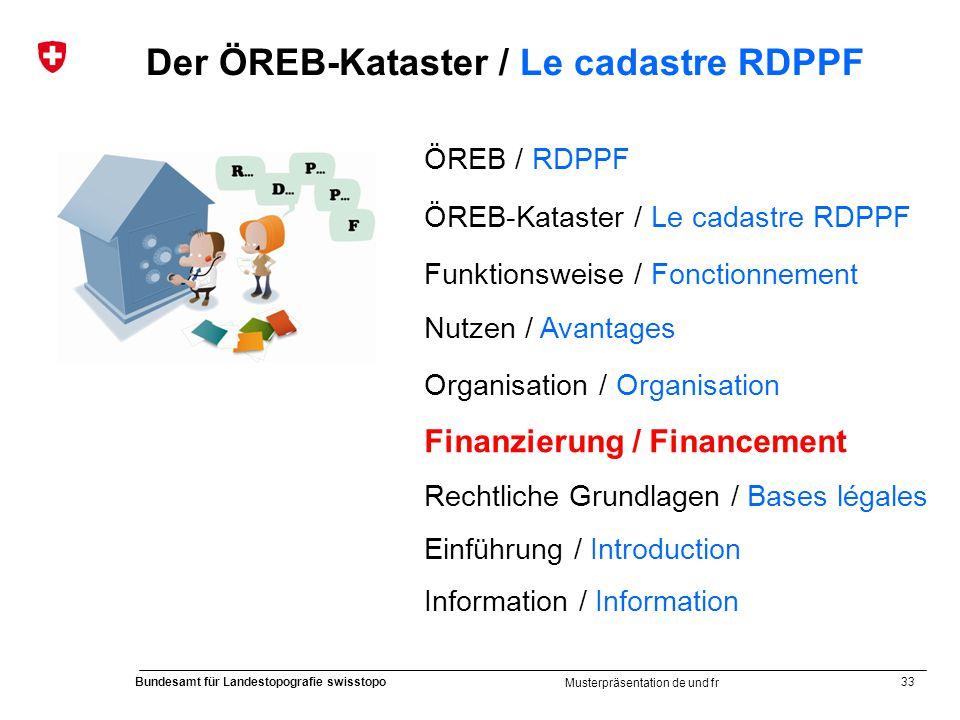 33 Bundesamt für Landestopografie swisstopo Musterpräsentation de und fr Der ÖREB-Kataster / Le cadastre RDPPF ÖREB / RDPPF ÖREB-Kataster / Le cadastr