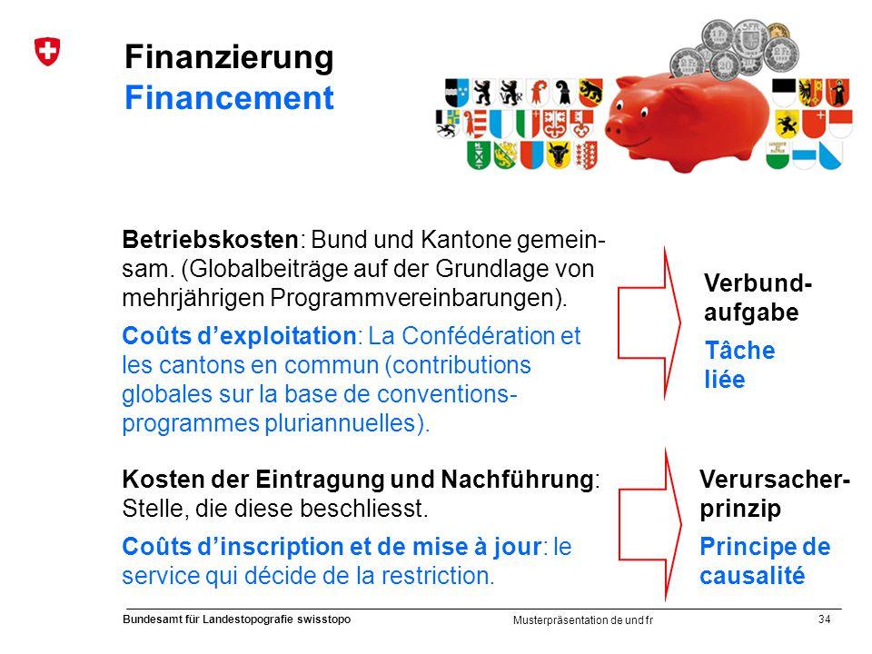 34 Bundesamt für Landestopografie swisstopo Musterpräsentation de und fr Finanzierung Financement Verbund- aufgabe Tâche liée Verursacher- prinzip Pri