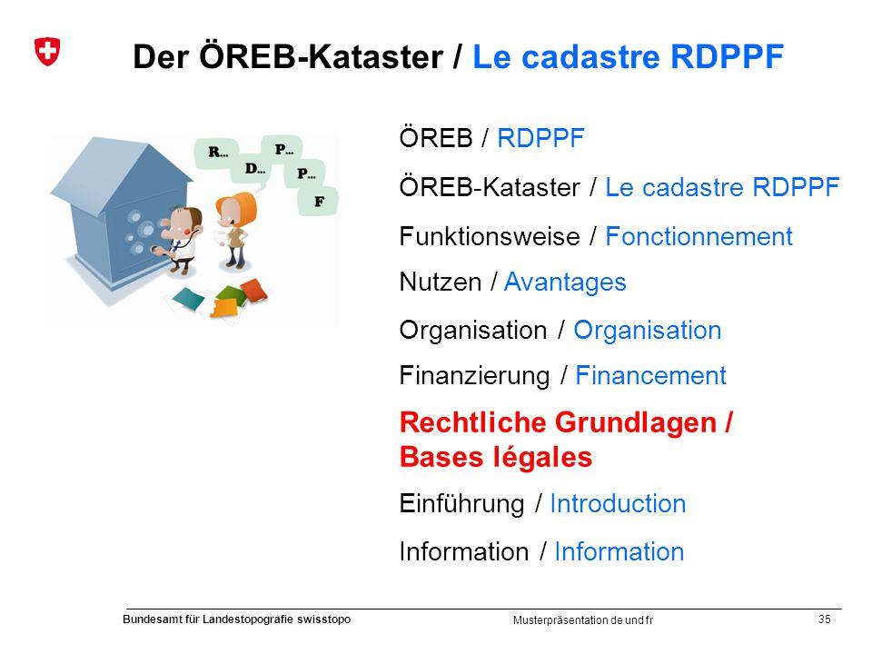 35 Bundesamt für Landestopografie swisstopo Musterpräsentation de und fr Der ÖREB-Kataster / Le cadastre RDPPF ÖREB / RDPPF ÖREB-Kataster / Le cadastr
