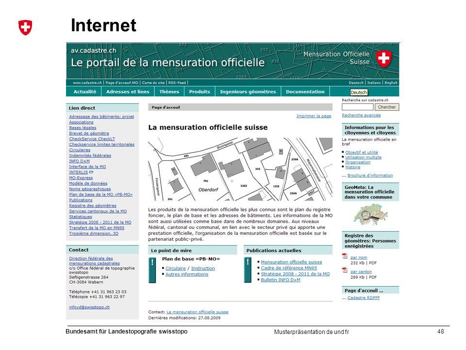 48 Bundesamt für Landestopografie swisstopo Musterpräsentation de und fr Internet