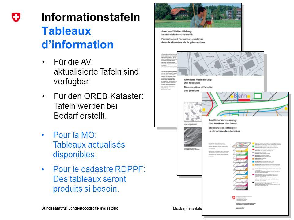 53 Bundesamt für Landestopografie swisstopo Musterpräsentation de und fr Informationstafeln Tableaux dinformation Für die AV: aktualisierte Tafeln sin
