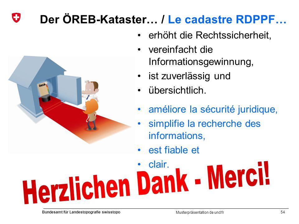 54 Bundesamt für Landestopografie swisstopo Musterpräsentation de und fr Der ÖREB-Kataster… / Le cadastre RDPPF… erhöht die Rechtssicherheit, vereinfa