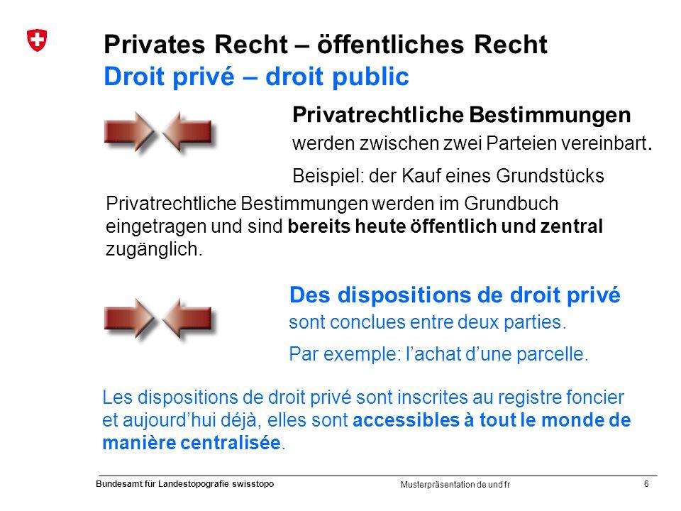 6 Bundesamt für Landestopografie swisstopo Musterpräsentation de und fr Privates Recht – öffentliches Recht Droit privé – droit public Des disposition