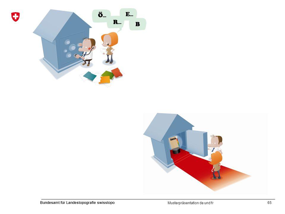 65 Bundesamt für Landestopografie swisstopo Musterpräsentation de und fr