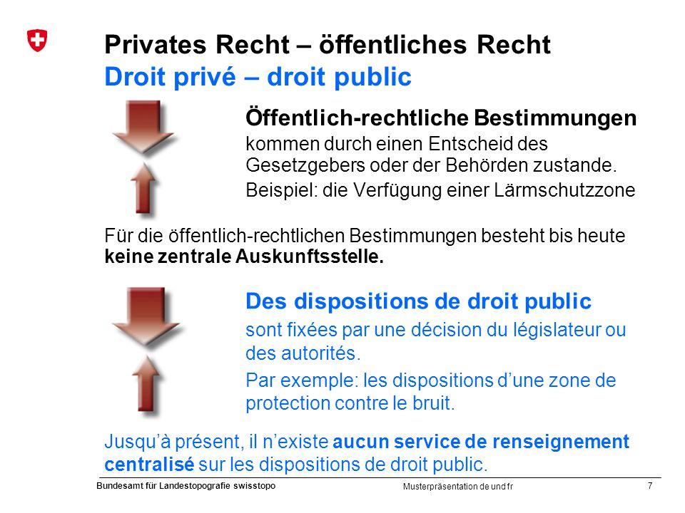 7 Bundesamt für Landestopografie swisstopo Musterpräsentation de und fr Des dispositions de droit public sont fixées par une décision du législateur o