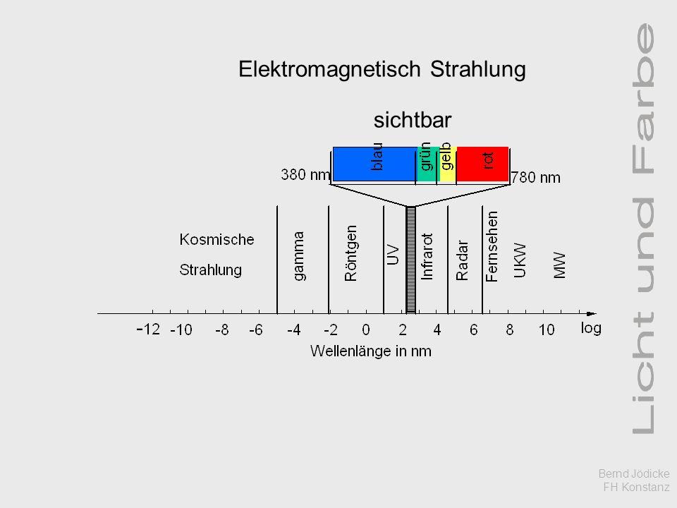 Bernd Jödicke FH Konstanz Elektromagnetisch Strahlung sichtbar