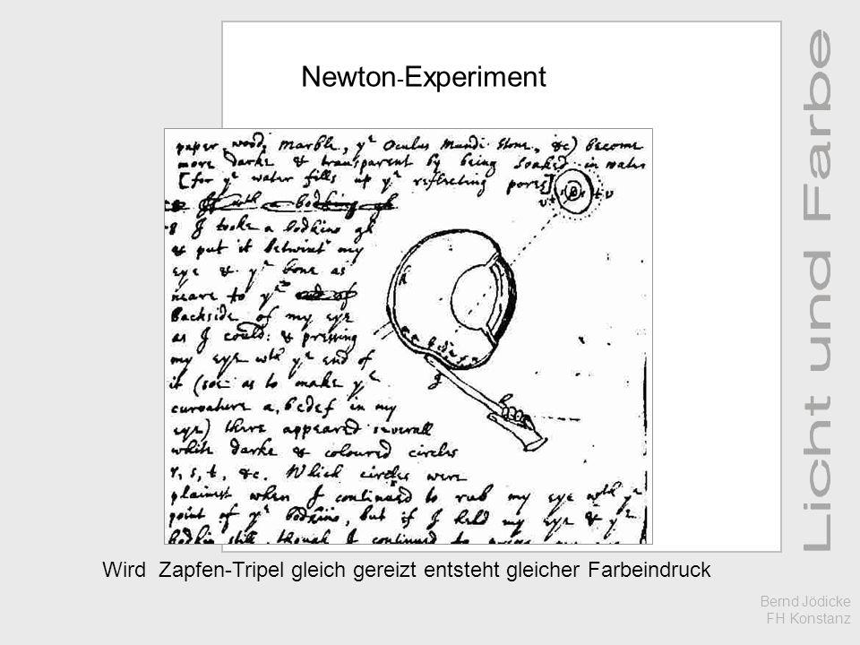 Wird Zapfen-Tripel gleich gereizt entsteht gleicher Farbeindruck Newton - Experiment Bernd Jödicke FH Konstanz