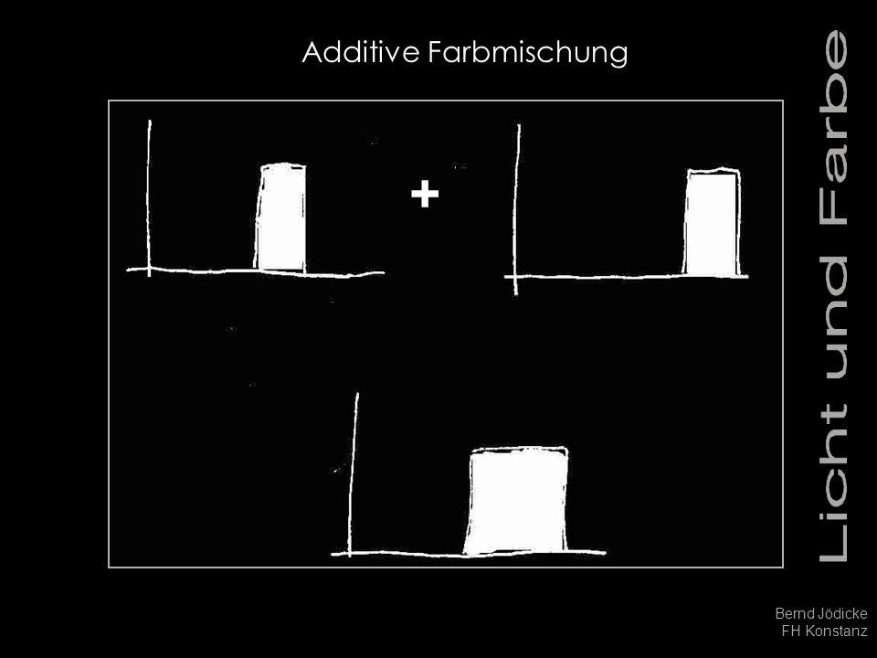 Additive Farbmischung Bernd Jödicke FH Konstanz +