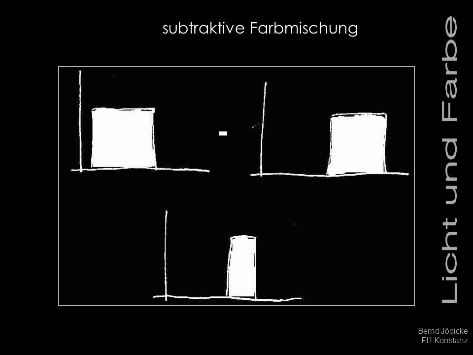 subtraktive Farbmischung Bernd Jödicke FH Konstanz -