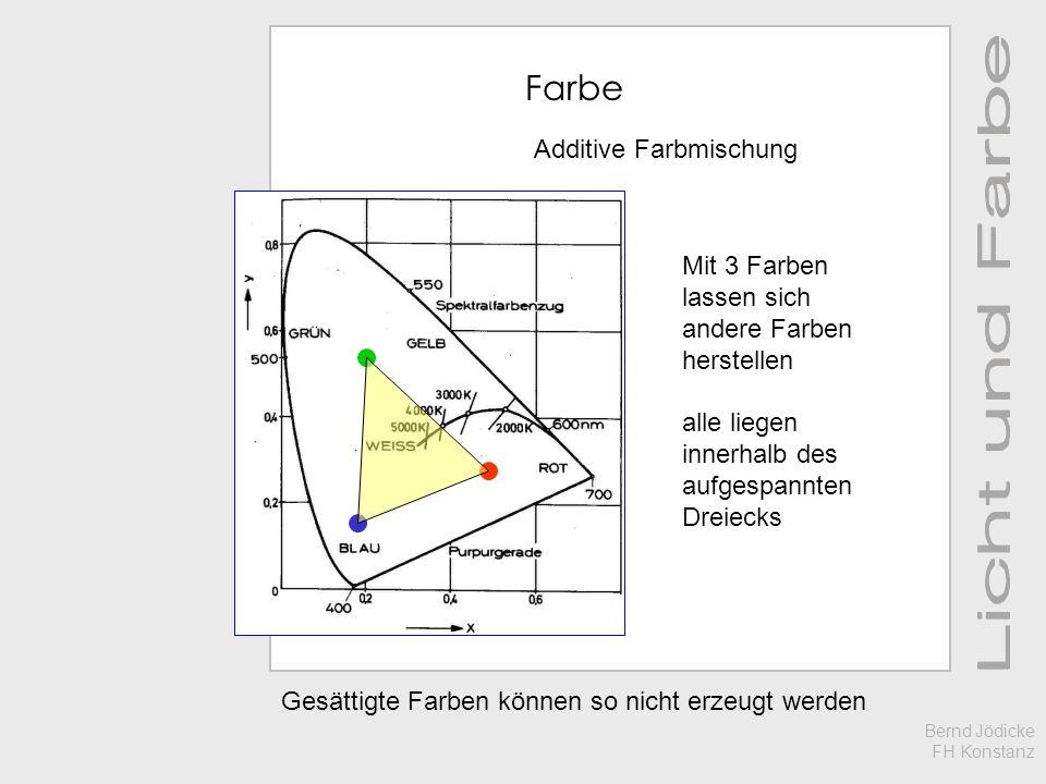 Farbe Gesättigte Farben können so nicht erzeugt werden Mit 3 Farben lassen sich andere Farben herstellen alle liegen innerhalb des aufgespannten Dreiecks Additive Farbmischung Bernd Jödicke FH Konstanz