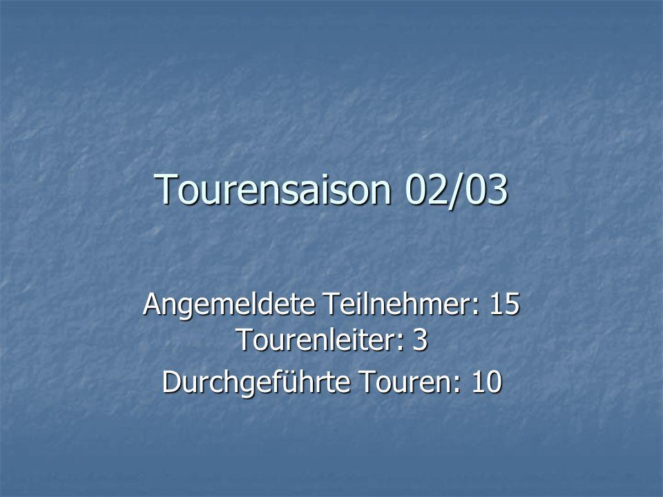 Tourensaison 02/03 Angemeldete Teilnehmer: 15 Tourenleiter: 3 Durchgeführte Touren: 10