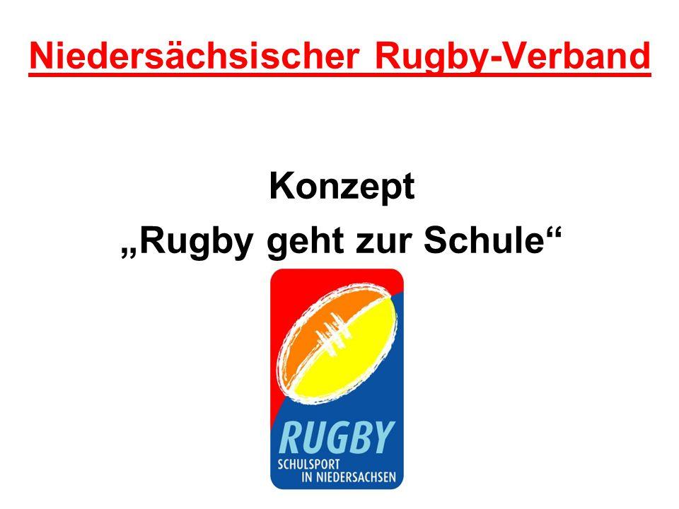 Rugby geht zur Schule 12 3.2 Argumente für Schulrugby Rugby fördert vielfältige motorische sowie kognitive Fähigkeiten Ganzheitliche Beanspruchung des Bewegungsapparates Strategieentwicklung durch die Schüler/Schülerinnen Kommunikation innerhalb einer Mannschaft ist nötig und wird gefördert Rugby fördert die Entwicklung zu einer eigenständigen Persönlichkeit Rugbysport als Medium gegen Egoismus und Rassismus im Sport Rugbysport als sinnvolle Freizeitgestaltung Identitätsbildung durch Rugbysport Das Akzeptieren vorhandener Regeln muss erlernt werden und nur dadurch können Erfolgerlebnisse erzielt werden