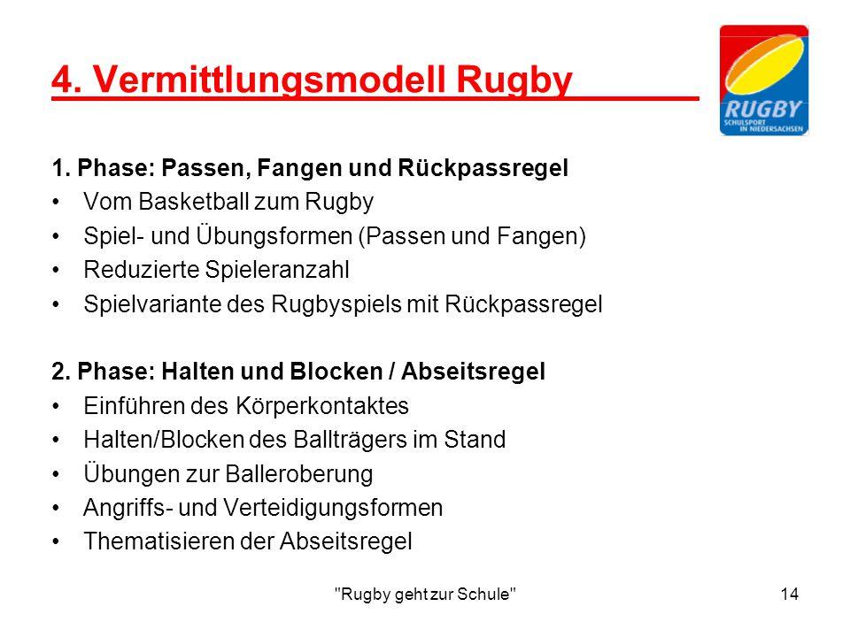 Rugby geht zur Schule 14 4.Vermittlungsmodell Rugby 1.