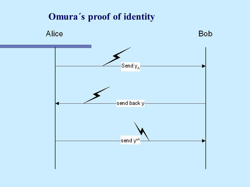 Vortragsreihe Informationssysteme 99 S. Schlegel / S. Rufer I3w Omura´s proof of identity: