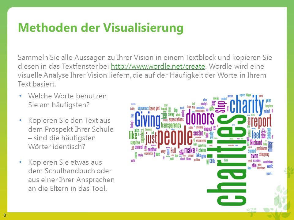 3 Methoden der Visualisierung Sammeln Sie alle Aussagen zu Ihrer Vision in einem Textblock und kopieren Sie diesen in das Textfenster bei http://www.wordle.net/create.