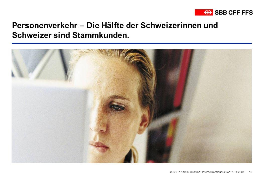 © SBB Kommunikation Interne Kommunikation 16.4.200710 Personenverkehr – Die Hälfte der Schweizerinnen und Schweizer sind Stammkunden.