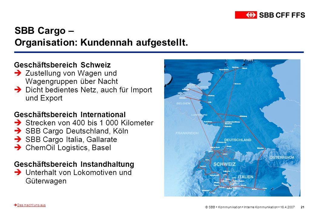 © SBB Kommunikation Interne Kommunikation 16.4.200721 SBB Cargo – Organisation: Kundennah aufgestellt. Geschäftsbereich Schweiz Zustellung von Wagen u