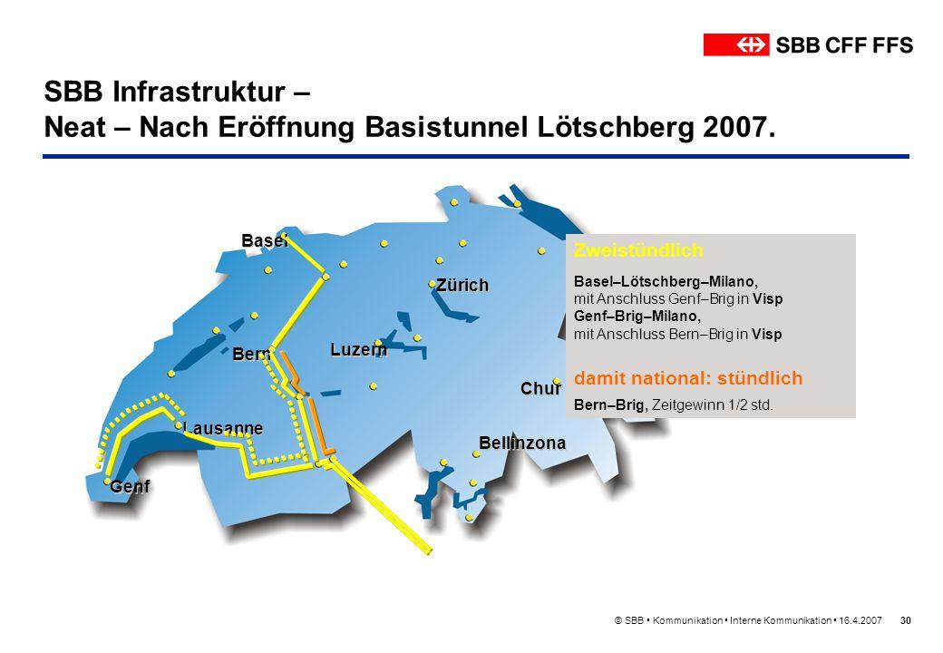 © SBB Kommunikation Interne Kommunikation 16.4.200730 SBB Infrastruktur – Neat – Nach Eröffnung Basistunnel Lötschberg 2007. Bern Lausanne Genf Basel