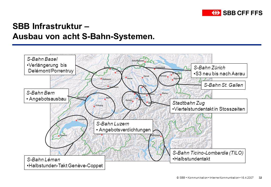 © SBB Kommunikation Interne Kommunikation 16.4.200732 SBB Infrastruktur – Ausbau von acht S-Bahn-Systemen. S-Bahn Ticino-Lombardia (TILO) Halbstundent