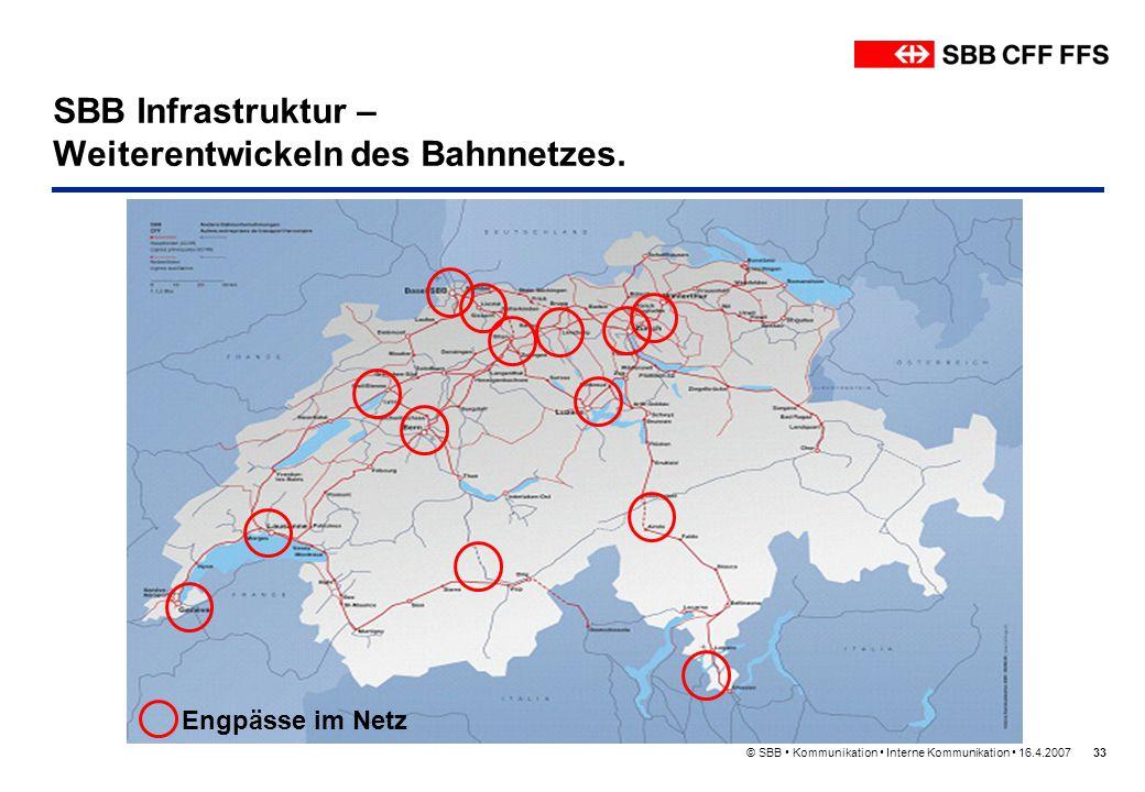 © SBB Kommunikation Interne Kommunikation 16.4.200733 SBB Infrastruktur – Weiterentwickeln des Bahnnetzes. Engpässe im Netz
