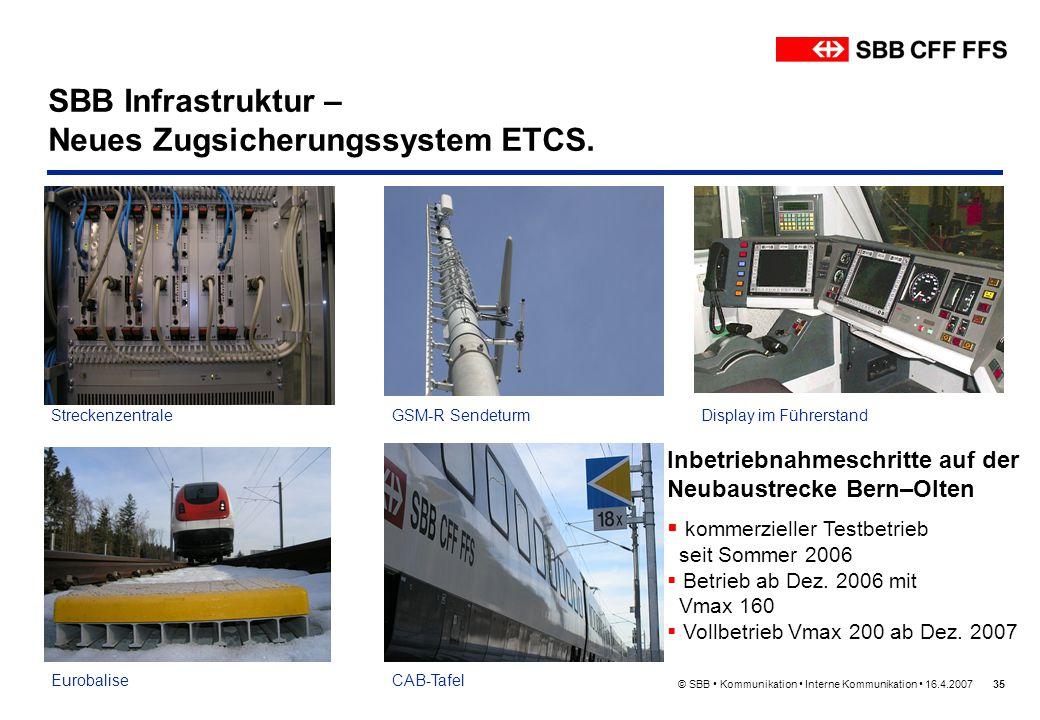 © SBB Kommunikation Interne Kommunikation 16.4.200735 SBB Infrastruktur – Neues Zugsicherungssystem ETCS. StreckenzentraleGSM-R SendeturmDisplay im Fü