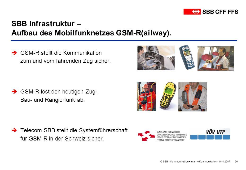 © SBB Kommunikation Interne Kommunikation 16.4.200736 SBB Infrastruktur – Aufbau des Mobilfunknetzes GSM-R(ailway). GSM-R stellt die Kommunikation zum