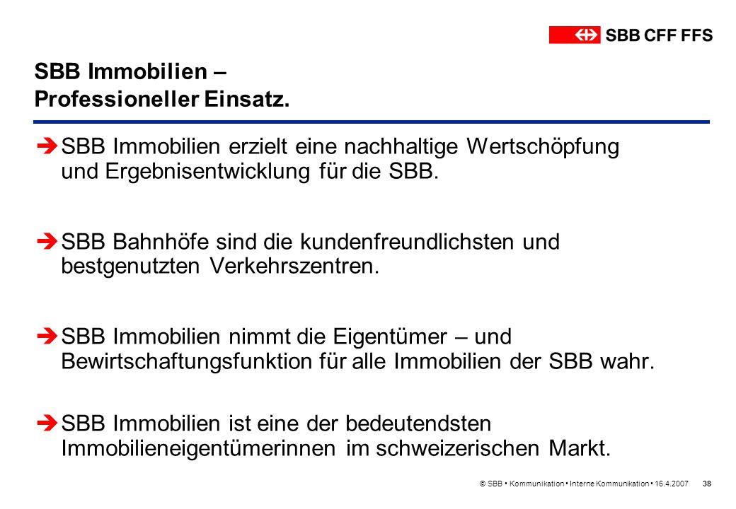 © SBB Kommunikation Interne Kommunikation 16.4.200738 SBB Immobilien – Professioneller Einsatz. SBB Immobilien erzielt eine nachhaltige Wertschöpfung