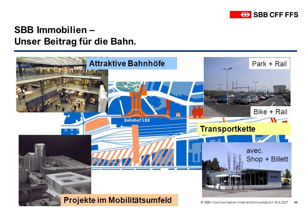 © SBB Kommunikation Interne Kommunikation 16.4.200740 SBB Immobilien – Unser Beitrag für die Bahn. Transportkette Attraktive Bahnhöfe avec. Shop + Bil