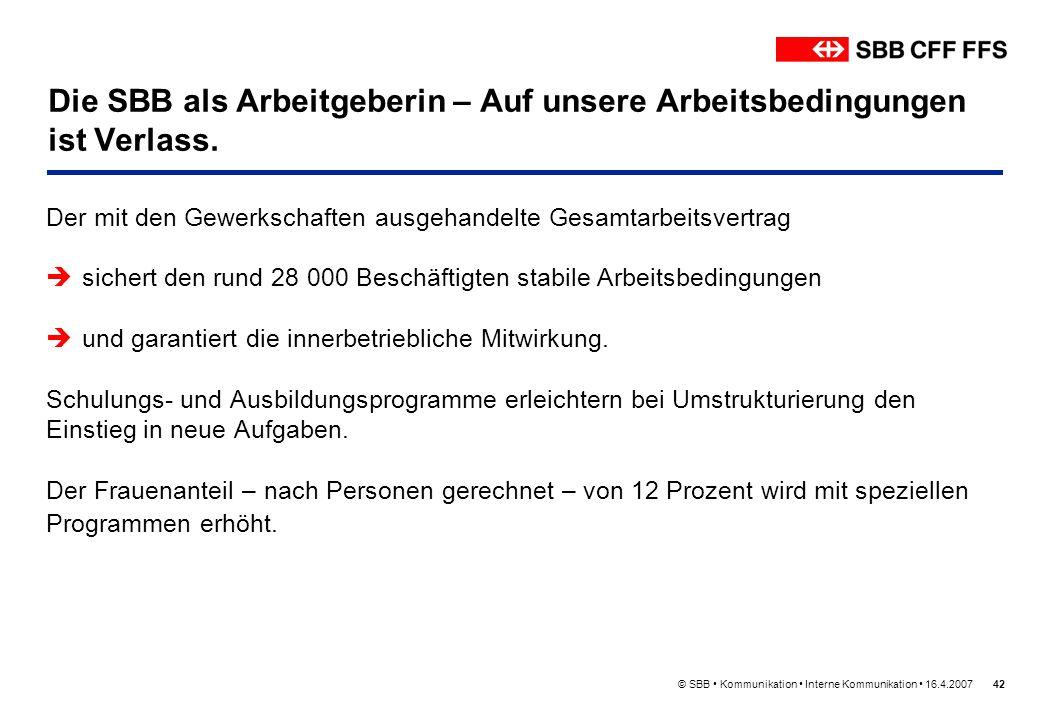 © SBB Kommunikation Interne Kommunikation 16.4.200742 Die SBB als Arbeitgeberin – Auf unsere Arbeitsbedingungen ist Verlass. Der mit den Gewerkschafte