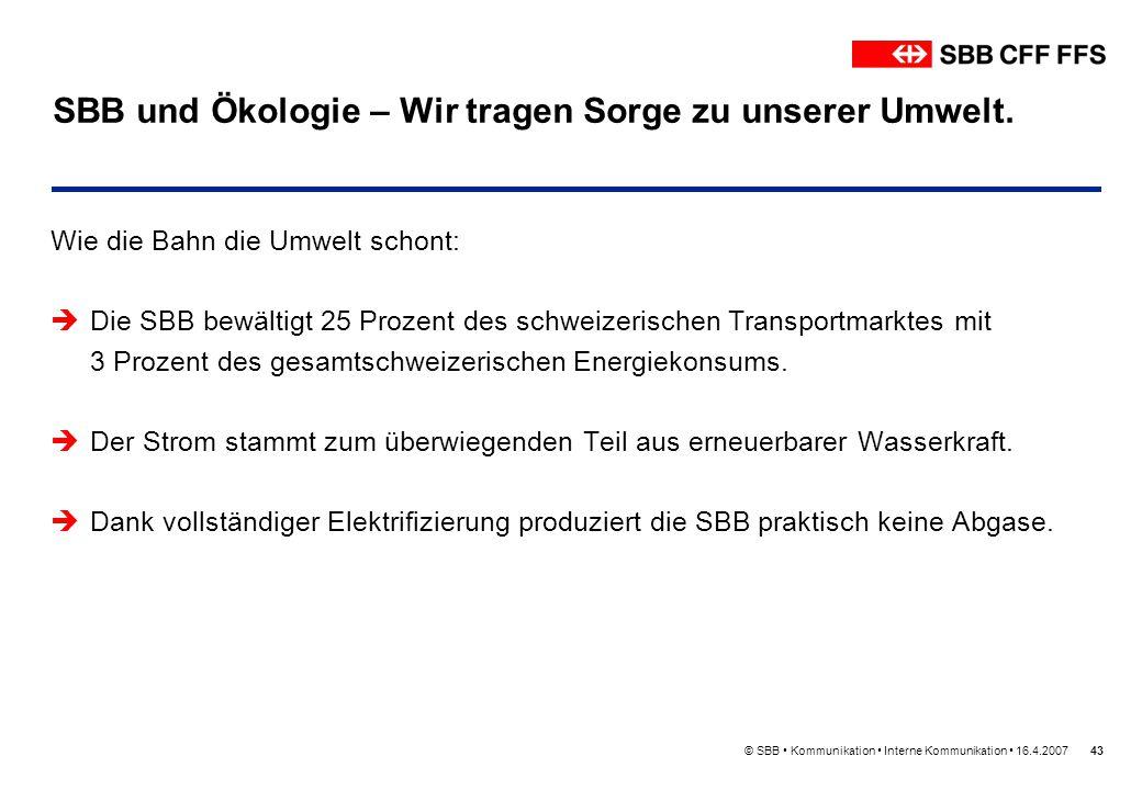 © SBB Kommunikation Interne Kommunikation 16.4.200743 SBB und Ökologie – Wir tragen Sorge zu unserer Umwelt. Wie die Bahn die Umwelt schont: Die SBB b