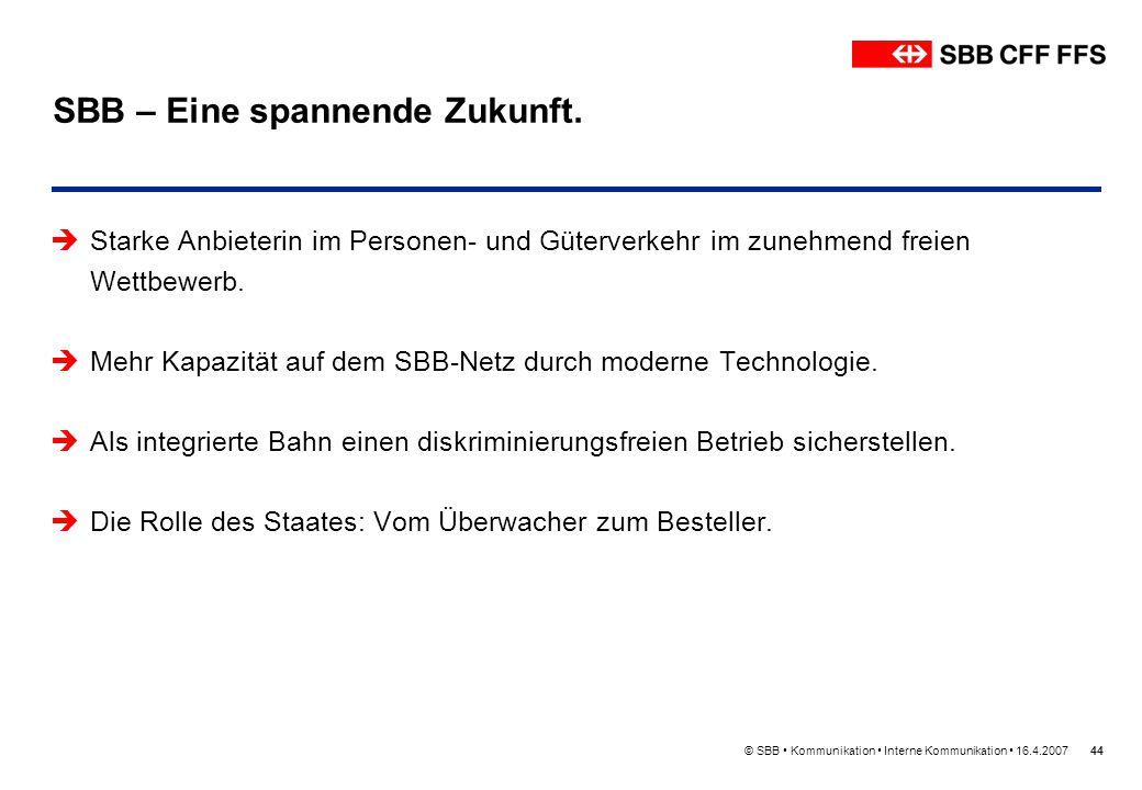 © SBB Kommunikation Interne Kommunikation 16.4.200744 SBB – Eine spannende Zukunft. Starke Anbieterin im Personen- und Güterverkehr im zunehmend freie