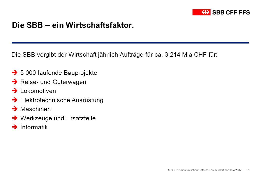 © SBB Kommunikation Interne Kommunikation 16.4.200726 SBB Infrastruktur – Die Güterverkehrs–Korridore.