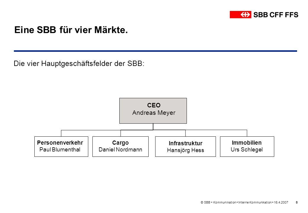 © SBB Kommunikation Interne Kommunikation 16.4.20078 Eine SBB für vier Märkte. Die vier Hauptgeschäftsfelder der SBB: CEO Andreas Meyer Personenverkeh