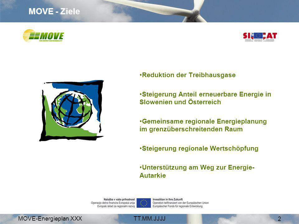 MOVE-Energieplan XXXTT.MM.JJJJ 2 Reduktion der Treibhausgase Steigerung Anteil erneuerbare Energie in Slowenien und Österreich Gemeinsame regionale En
