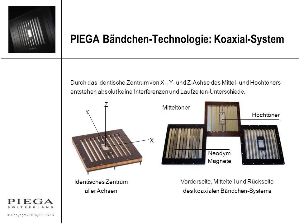 © Copyright 2010 by PIEGA SA Durch das identische Zentrum von X-, Y- und Z-Achse des Mittel- und Hochtöners entstehen absolut keine Interferenzen und