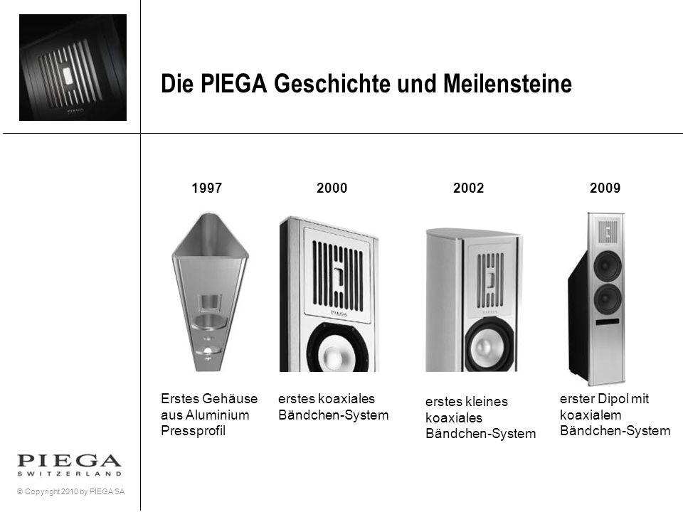 © Copyright 2010 by PIEGA SA 1997 Erstes Gehäuse aus Aluminium Pressprofil 2000 erstes koaxiales Bändchen-System Die PIEGA Geschichte und Meilensteine