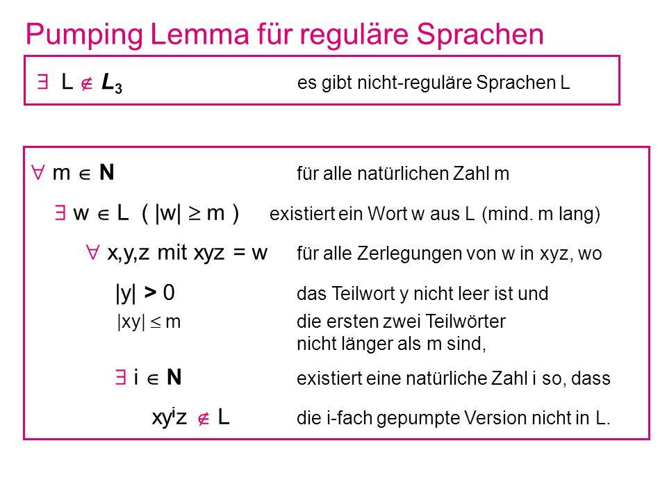 Pumping Lemma für reguläre Sprachen m N für alle natürlichen Zahl m w L ( |w| m ) existiert ein Wort w aus L (mind. m lang) x,y,z mit xyz = w für alle