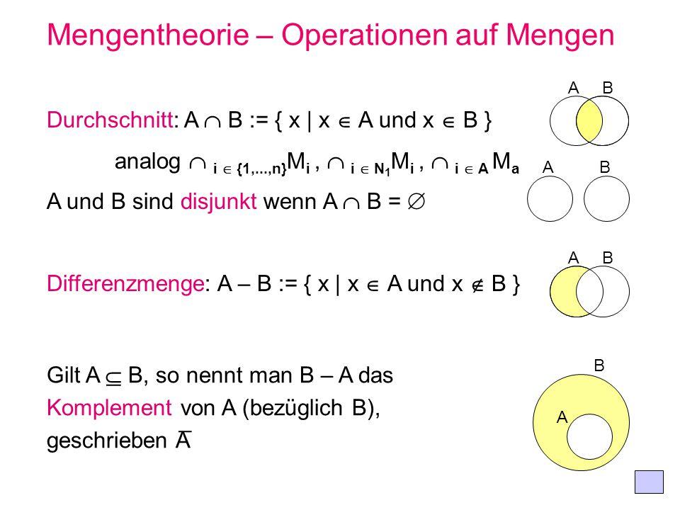 Mengentheorie – Operationen auf Mengen Durchschnitt: A B := { x | x A und x B } analog i {1,...,n} M i, i N 1 M i, i A M a A und B sind disjunkt wenn