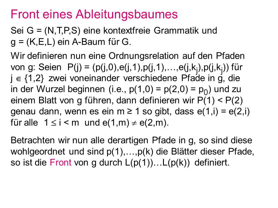 Front eines Ableitungsbaumes Sei G = (N,T,P,S) eine kontextfreie Grammatik und g = (K,E,L) ein A-Baum für G. Wir definieren nun eine Ordnungsrelation