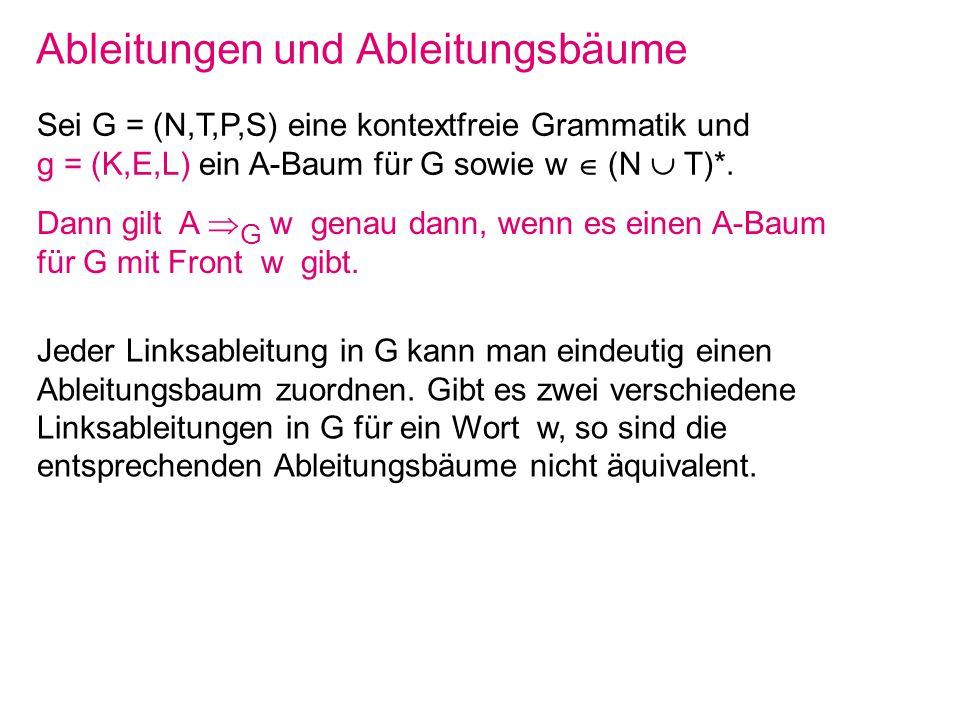 Ableitungen und Ableitungsbäume Sei G = (N,T,P,S) eine kontextfreie Grammatik und g = (K,E,L) ein A-Baum für G sowie w (N T)*. Dann gilt A G w genau d